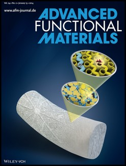 Advanced Functional Materials, 2014